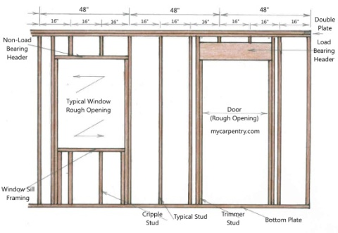 wall-framing-diagram
